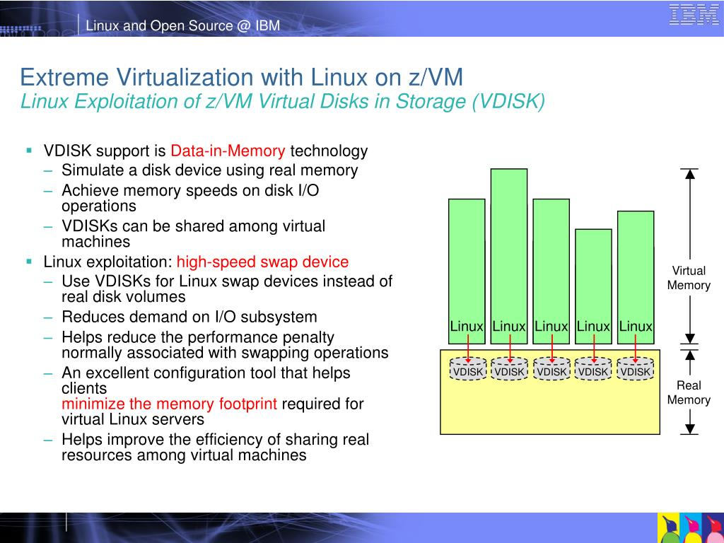 Extreme Virtualization with Linux on z/VM