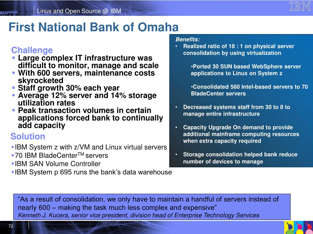 Large complex IT infrastructure was difficult to monitor, manage and scale