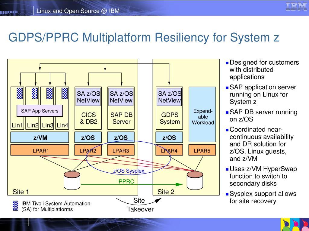 GDPS/PPRC Multiplatform Resiliency for System z