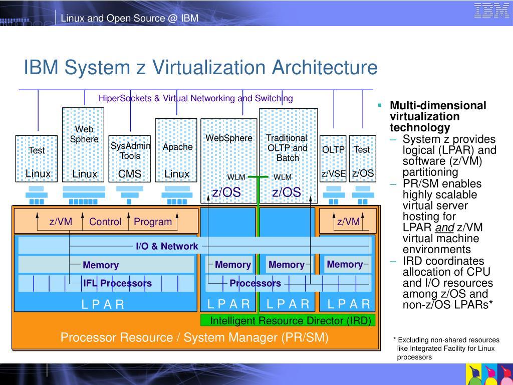 IBM System z Virtualization Architecture