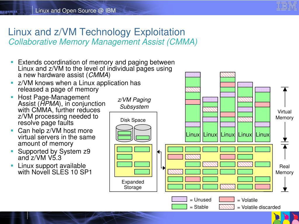 Linux and z/VM Technology Exploitation