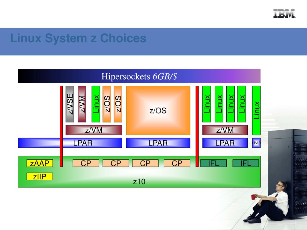 Linux System z Choices