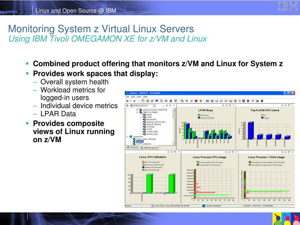Monitoring System z Virtual Linux Servers