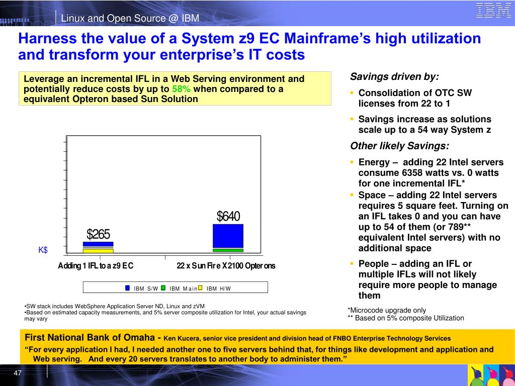 Harness the value of a System z9 EC Mainframe's high utilization and transform your enterprise's IT costs