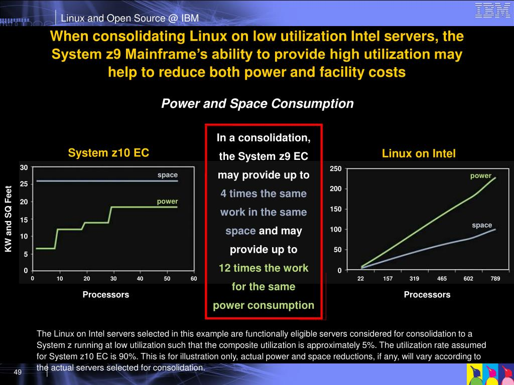 When consolidating Linux on low utilization Intel servers, the