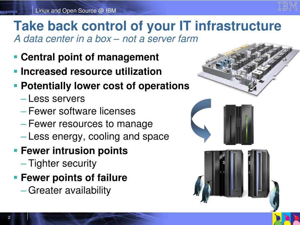Take back control of your IT infrastructure