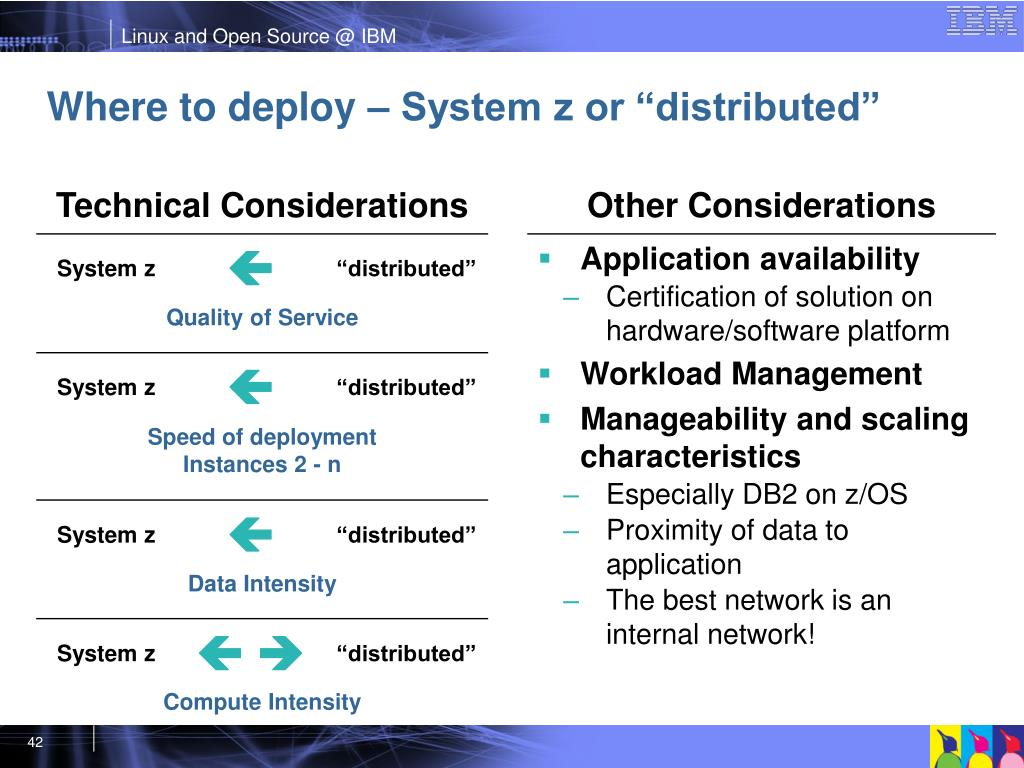 """Where to deploy – System z or """"distributed"""""""