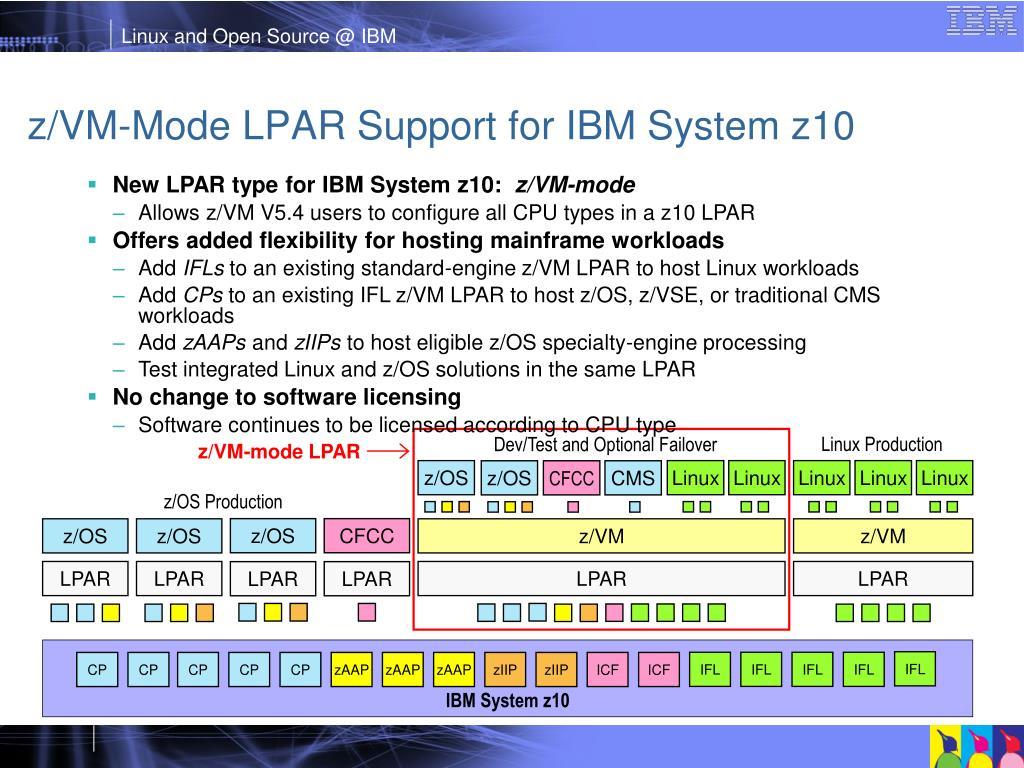 z/VM-Mode LPAR Support for IBM System z10