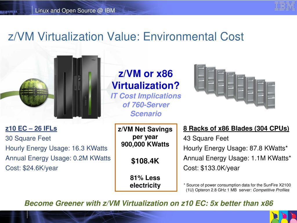 z/VM Virtualization Value: Environmental Cost