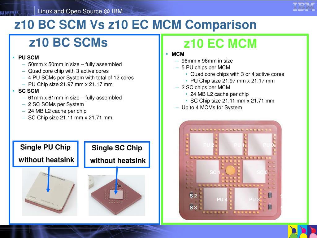 z10 BC SCM Vs z10 EC MCM Comparison
