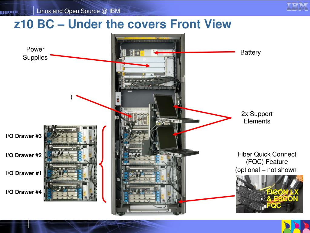 z10 BC – Under the covers Front View