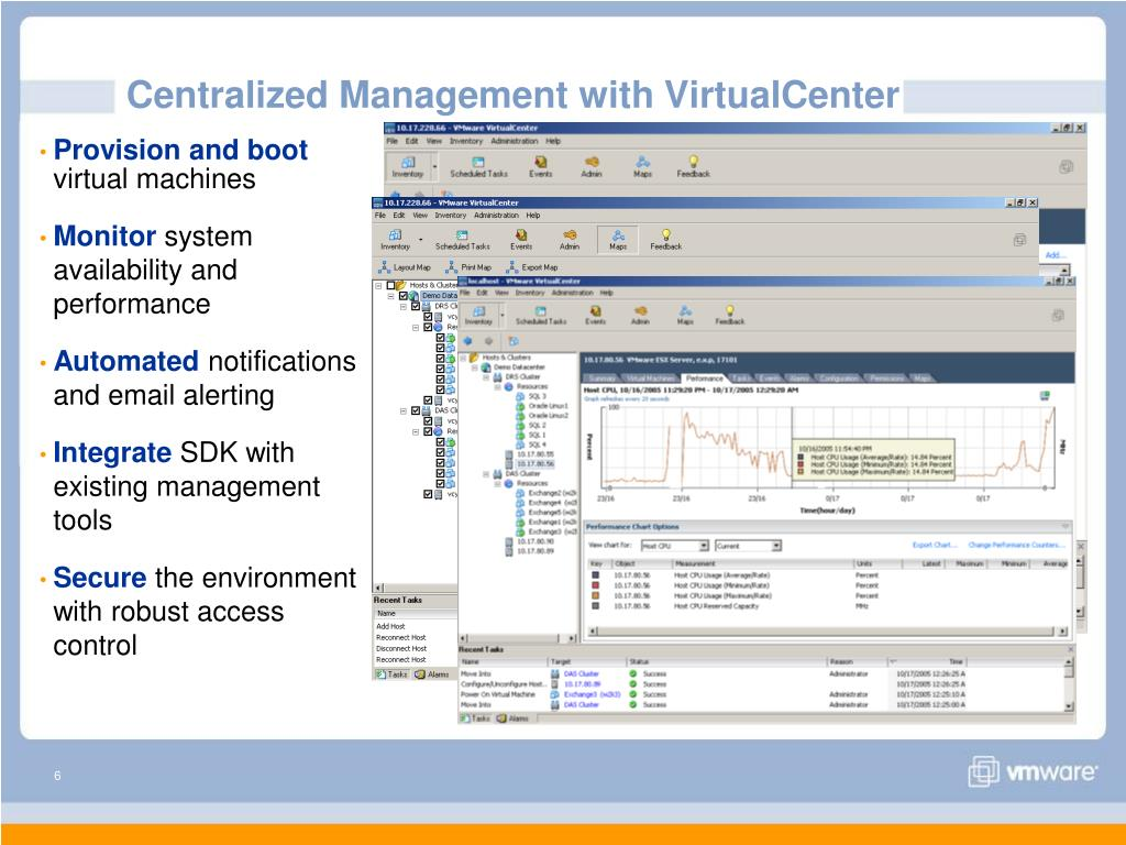 Centralized Management with VirtualCenter