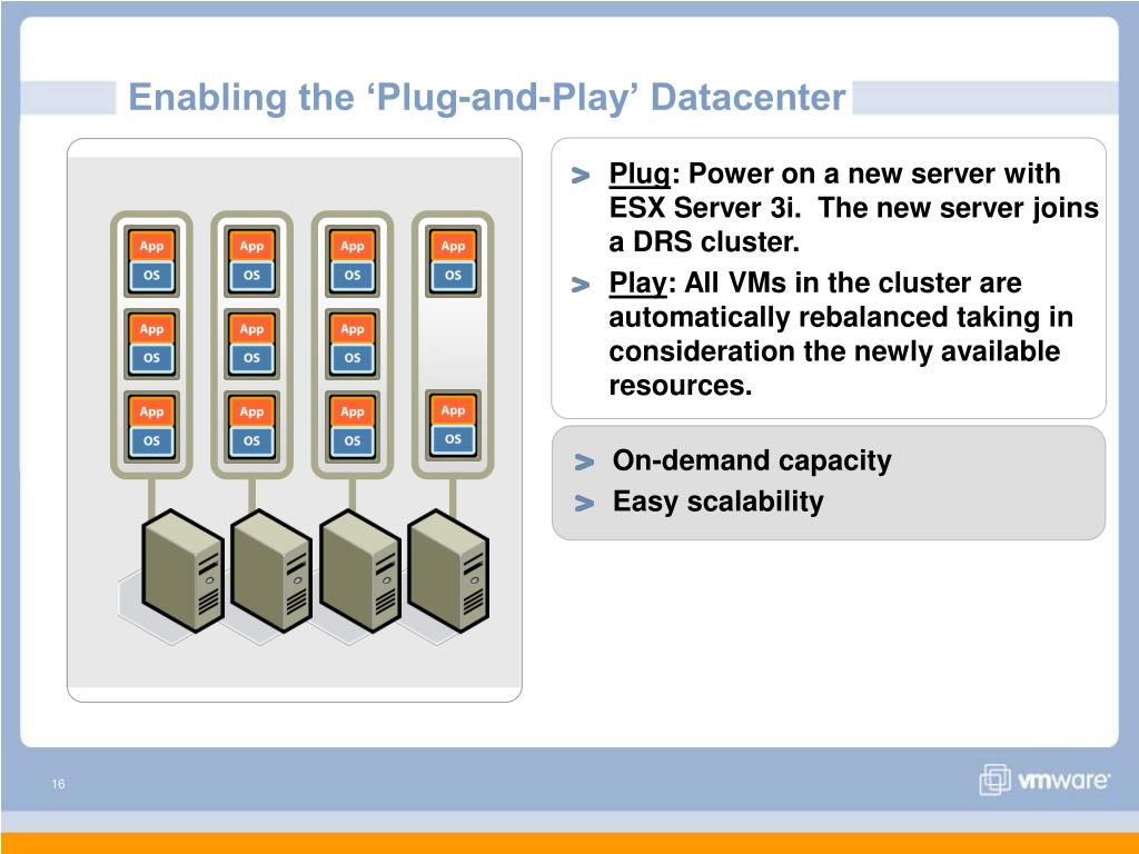 Enabling the 'Plug-and-Play' Datacenter