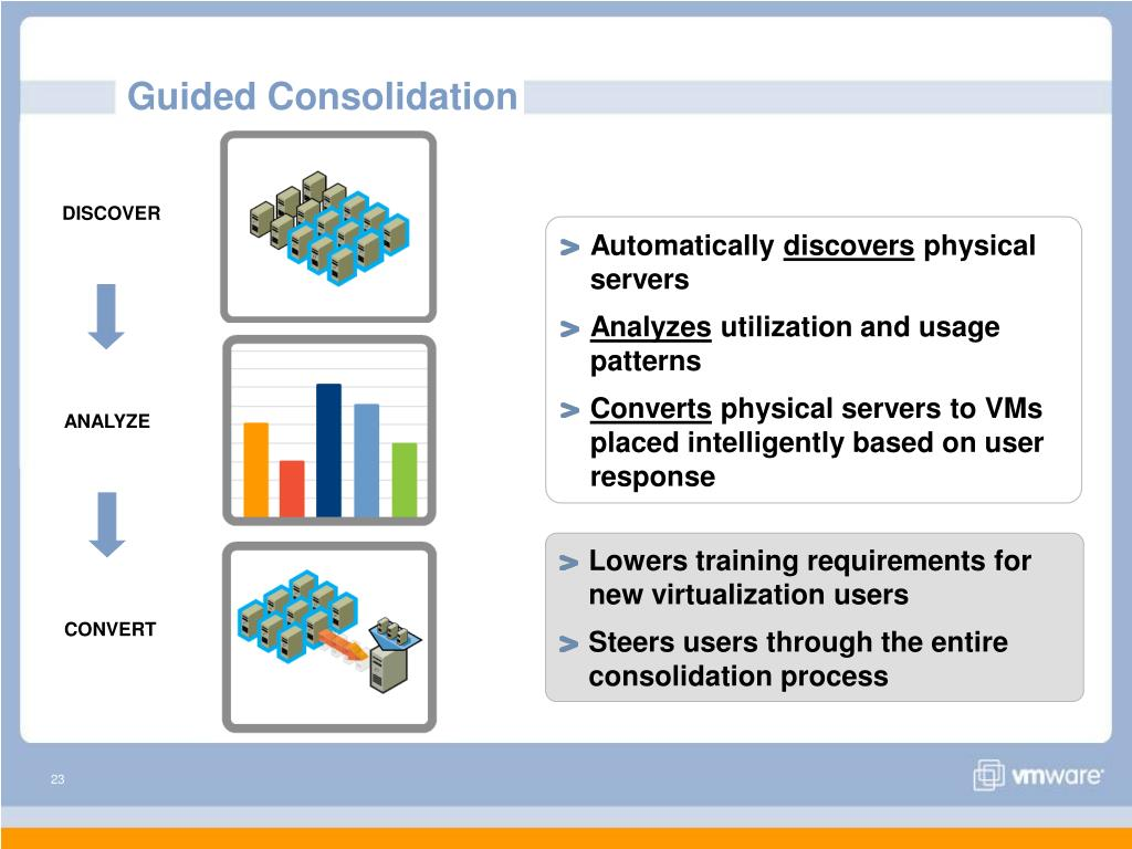 Guided Consolidation