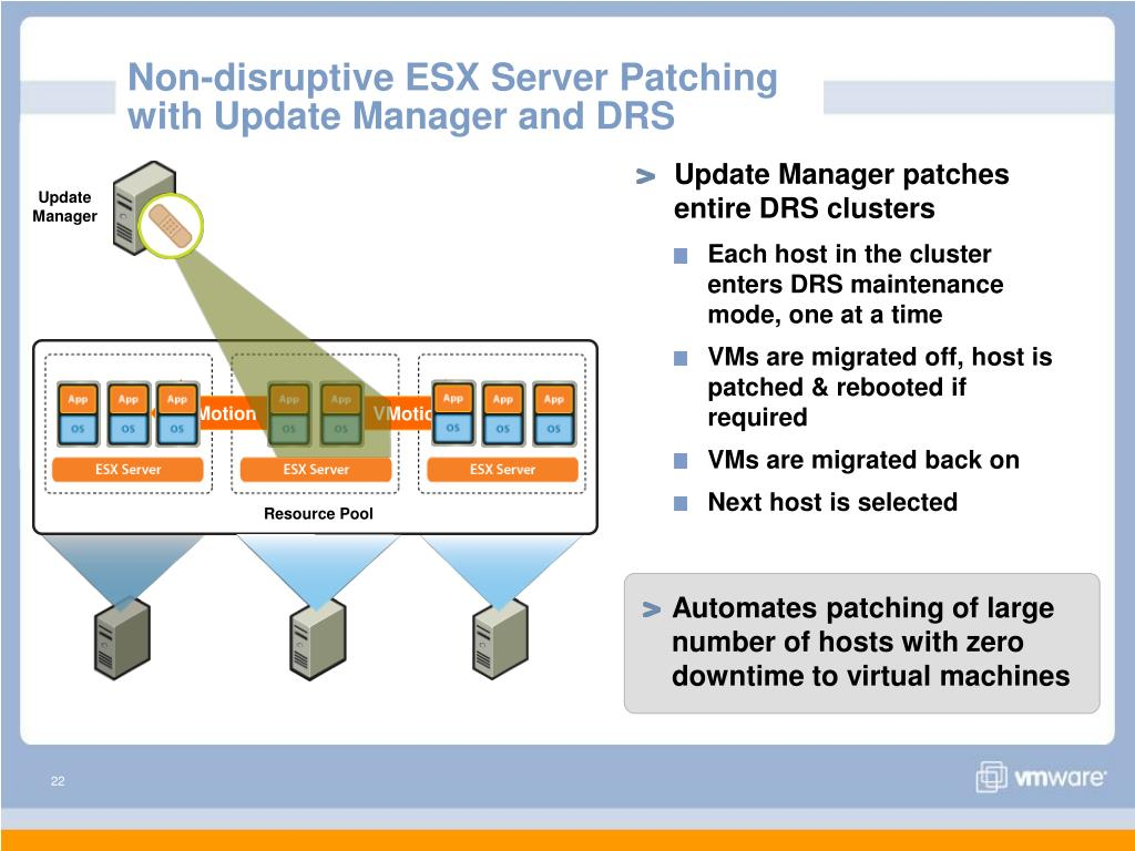 Update Manager patches entire DRS clusters