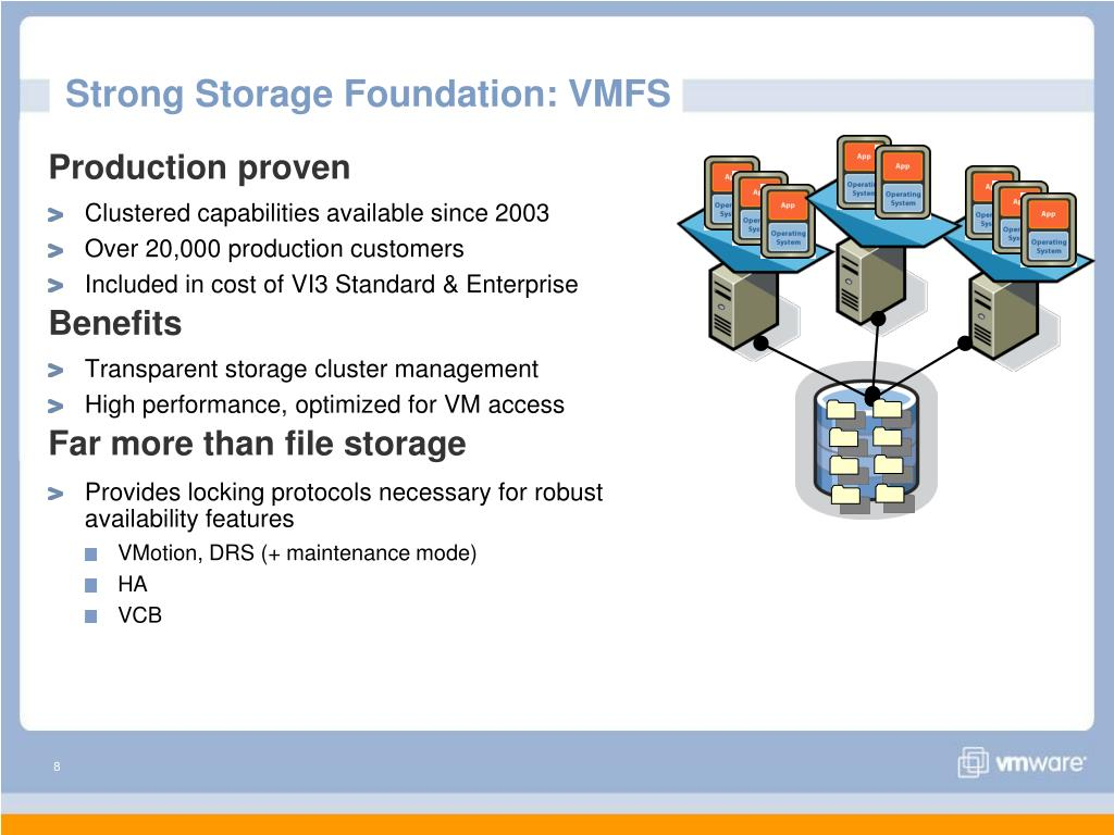 Strong Storage Foundation: VMFS