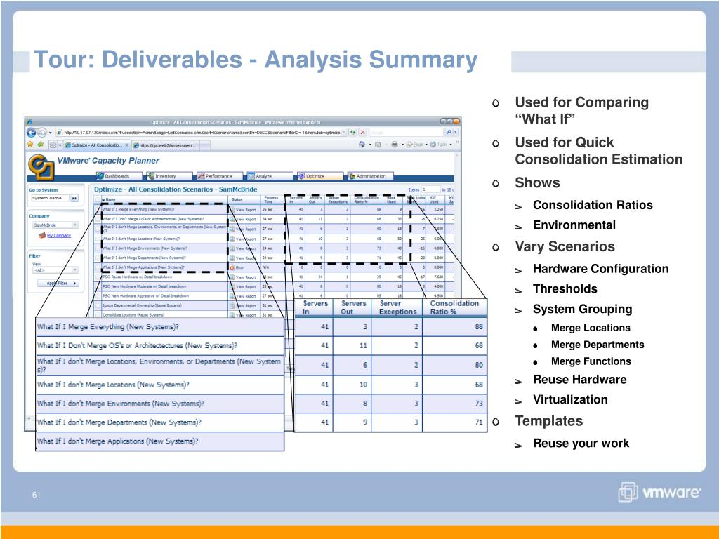 Tour: Deliverables - Analysis Summary