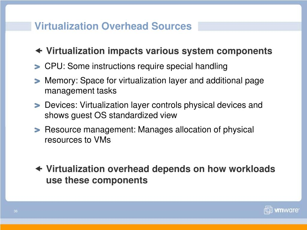 Virtualization Overhead Sources