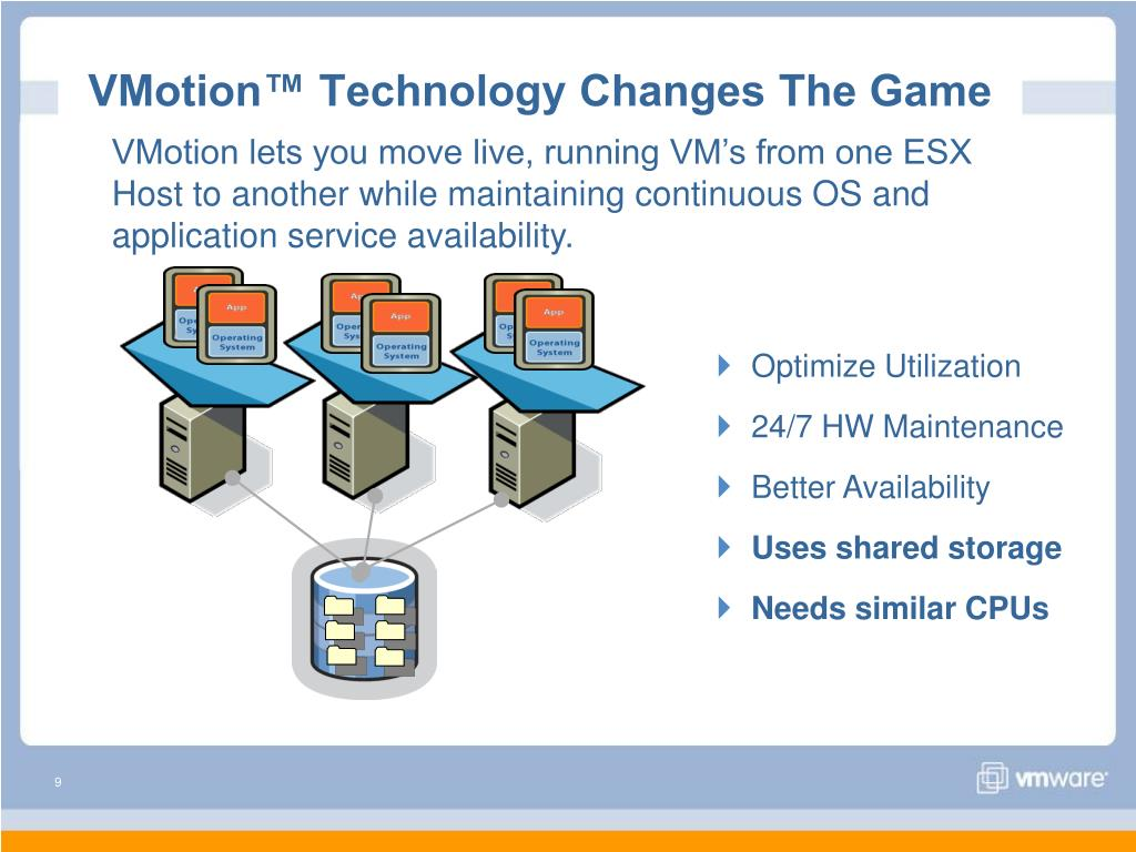 VMotion™ Technology Changes The Game
