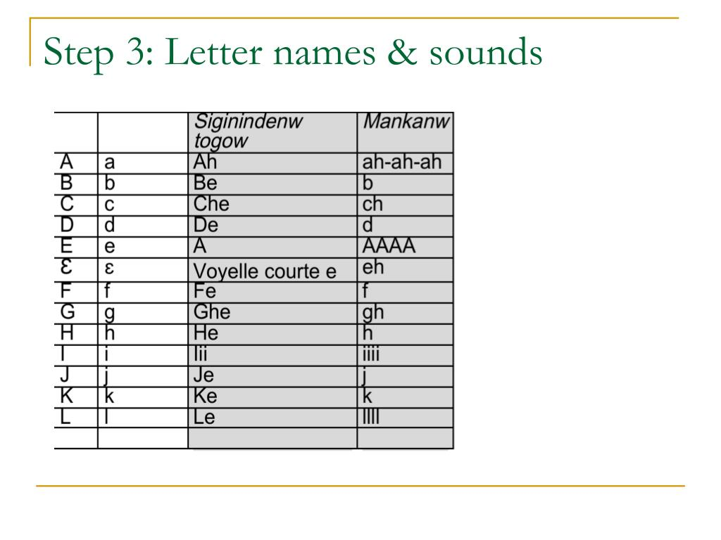 Step 3: Letter names & sounds