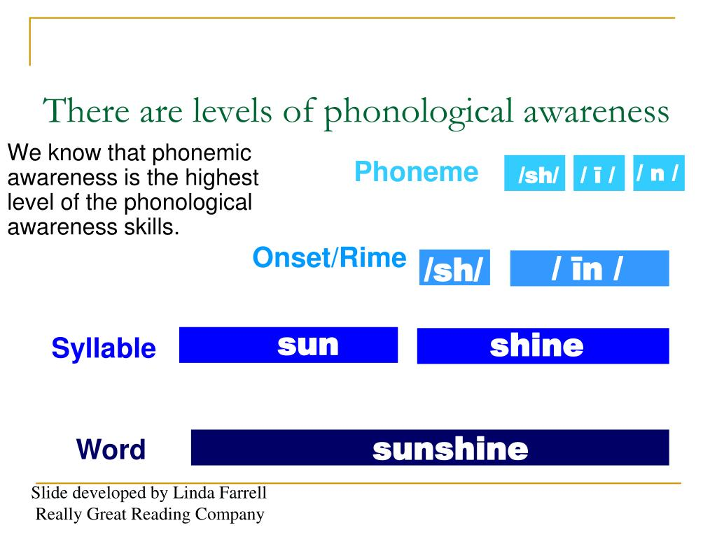 There are levels of phonological awareness