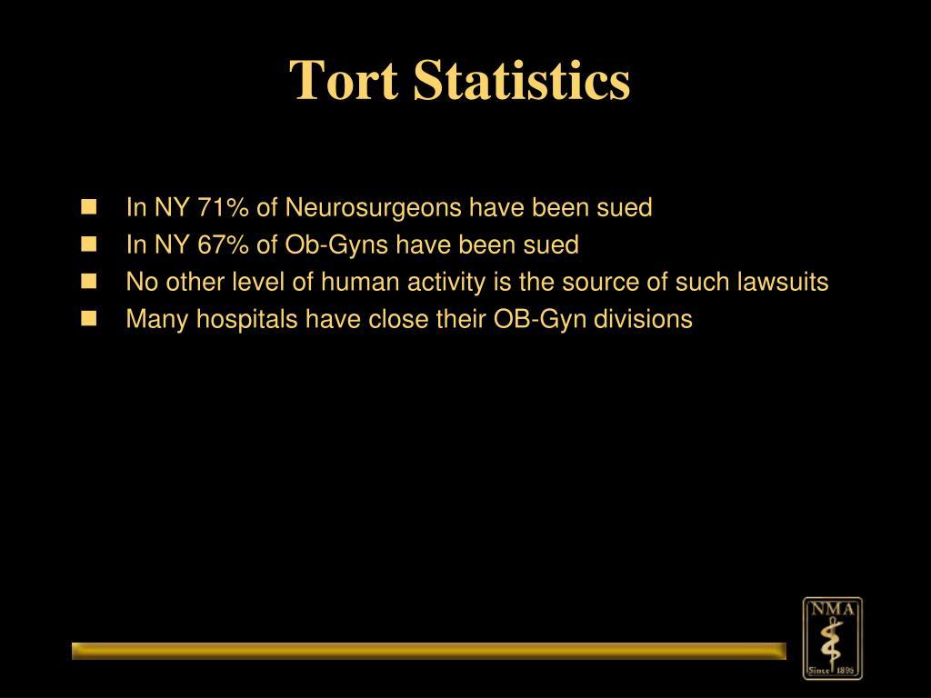 Tort Statistics