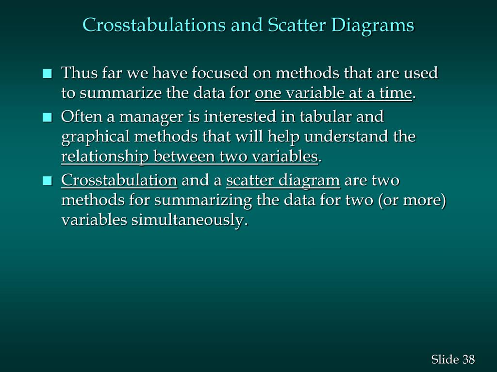 Crosstabulations and Scatter Diagrams