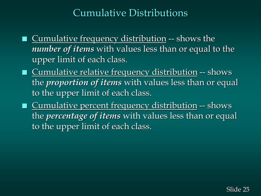 Cumulative Distributions