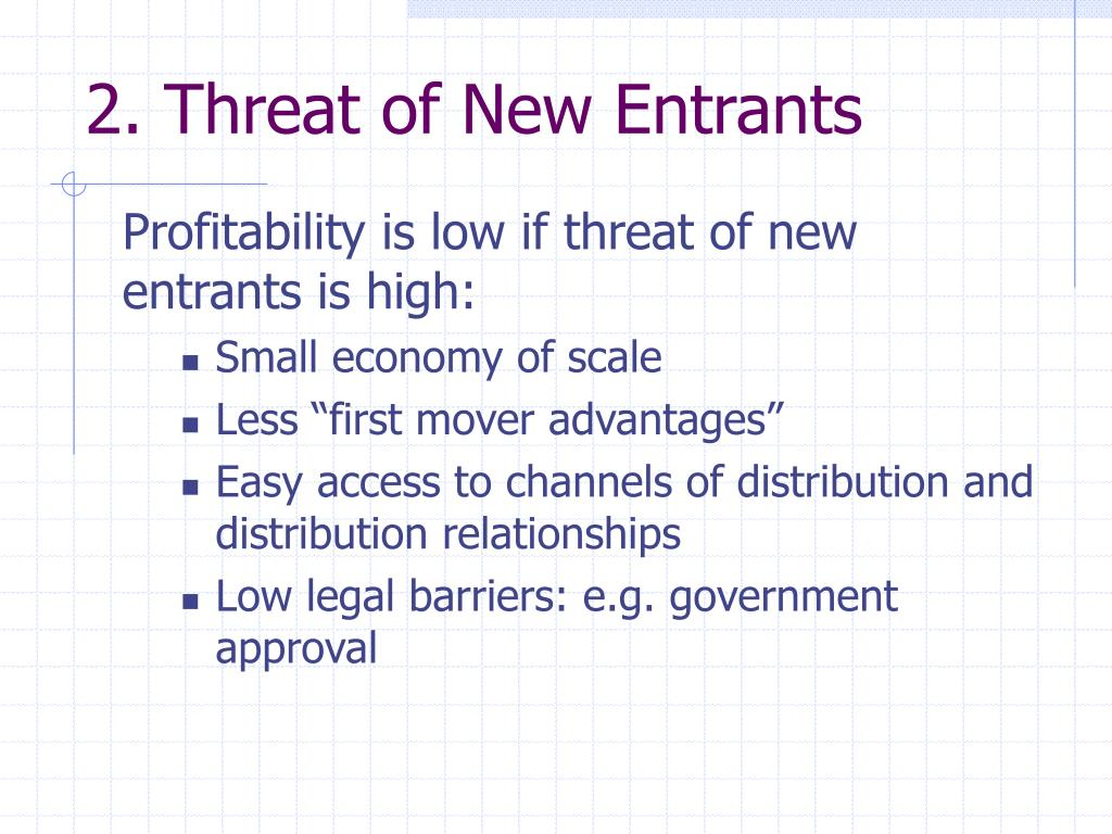 2. Threat of New Entrants