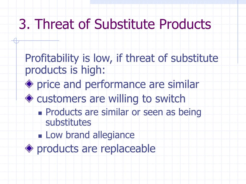 3. Threat of Substitute Products