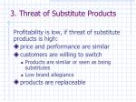 3 threat of substitute products
