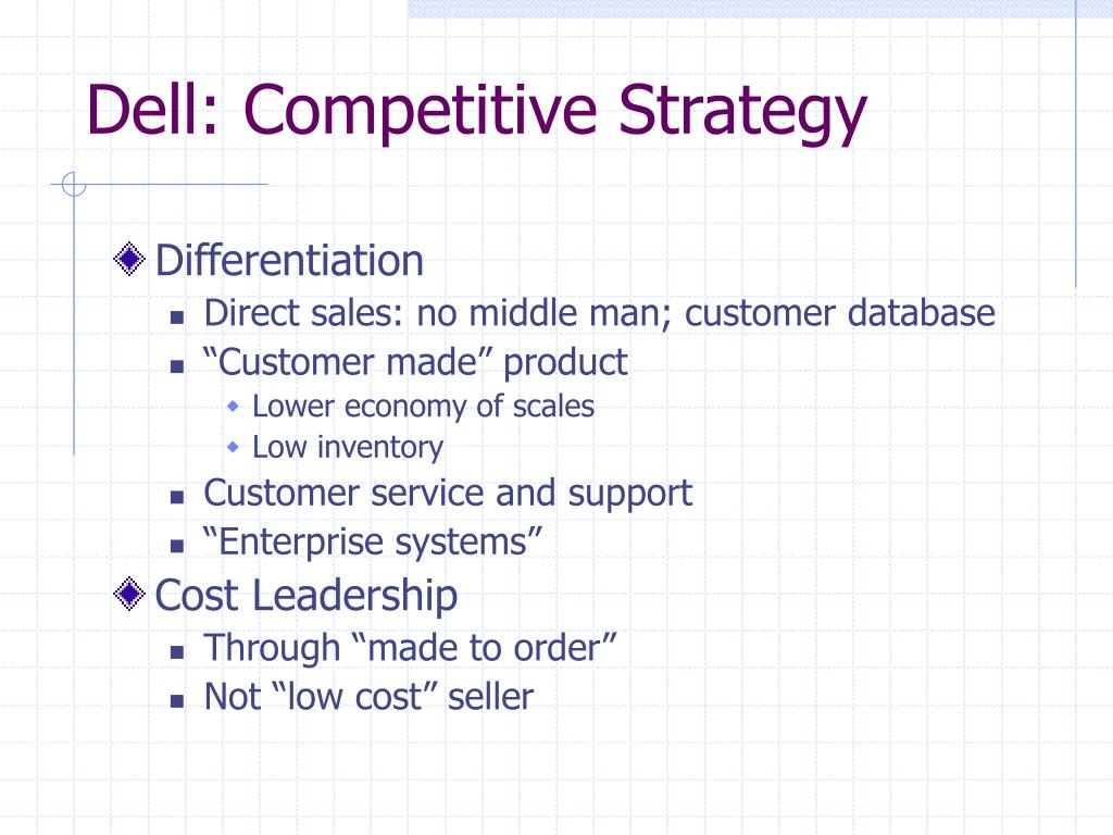 Dell: Competitive Strategy