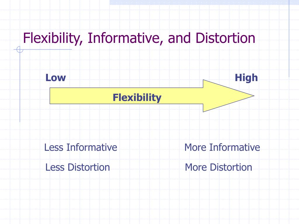 Flexibility, Informative, and Distortion