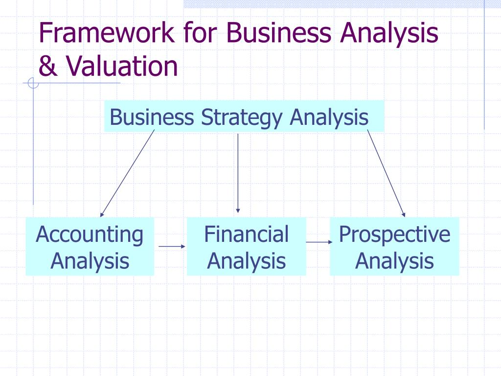 Framework for Business Analysis & Valuation