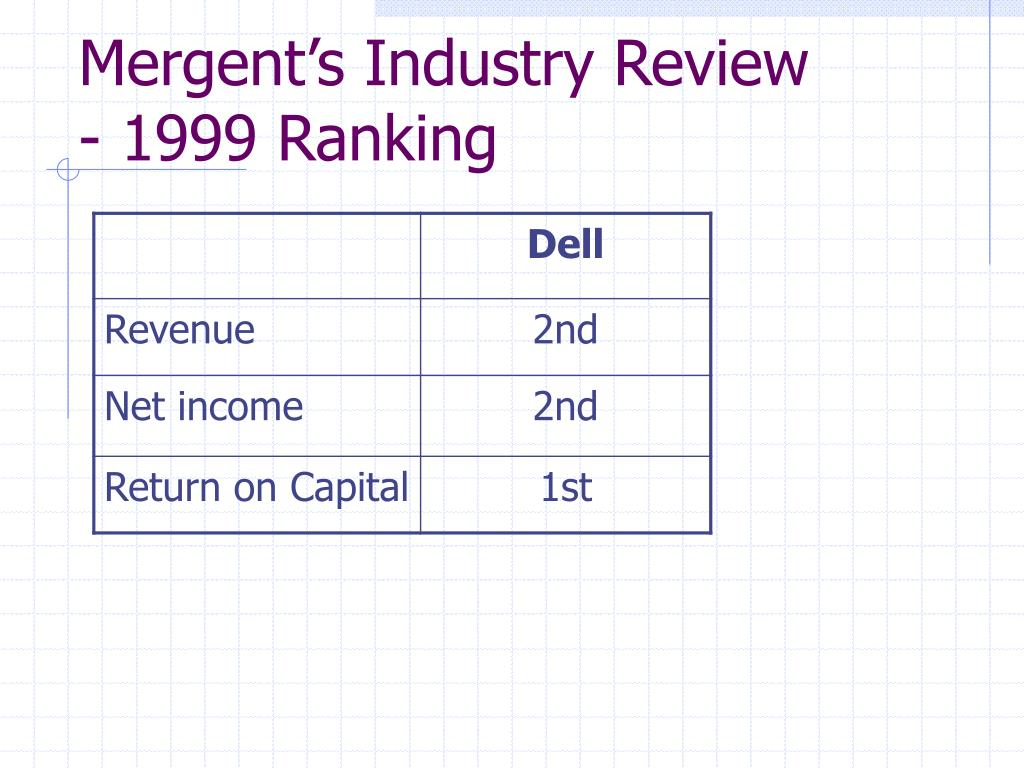 Mergent's Industry Review