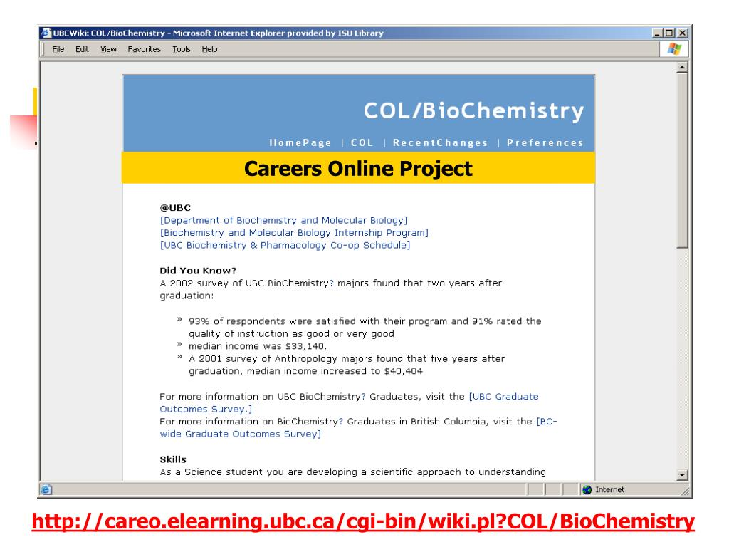 Careers Online Project