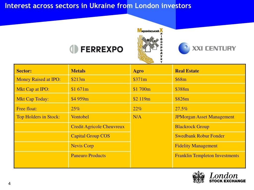 Interest across sectors in Ukraine from London investors