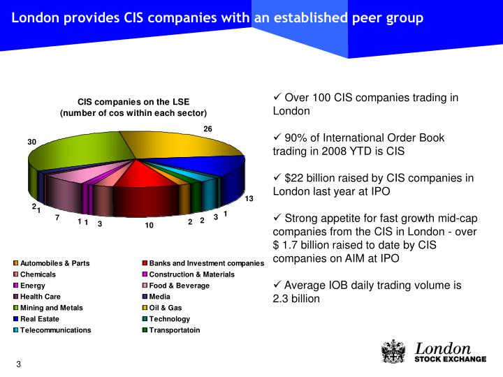London provides CIS companies with an established peer group