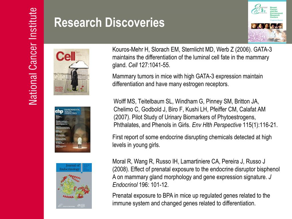 Research Discoveries