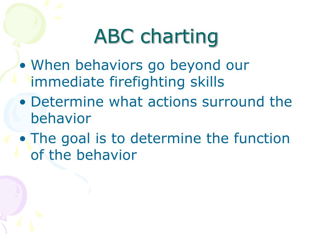 ABC charting