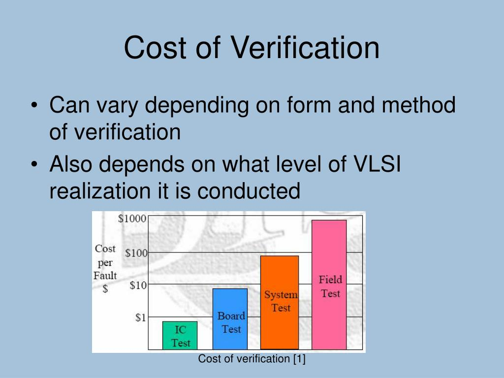 Cost of Verification