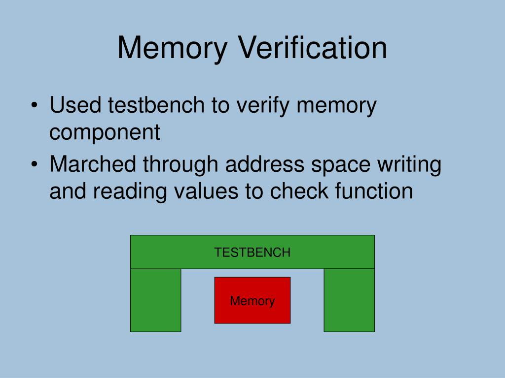 Memory Verification