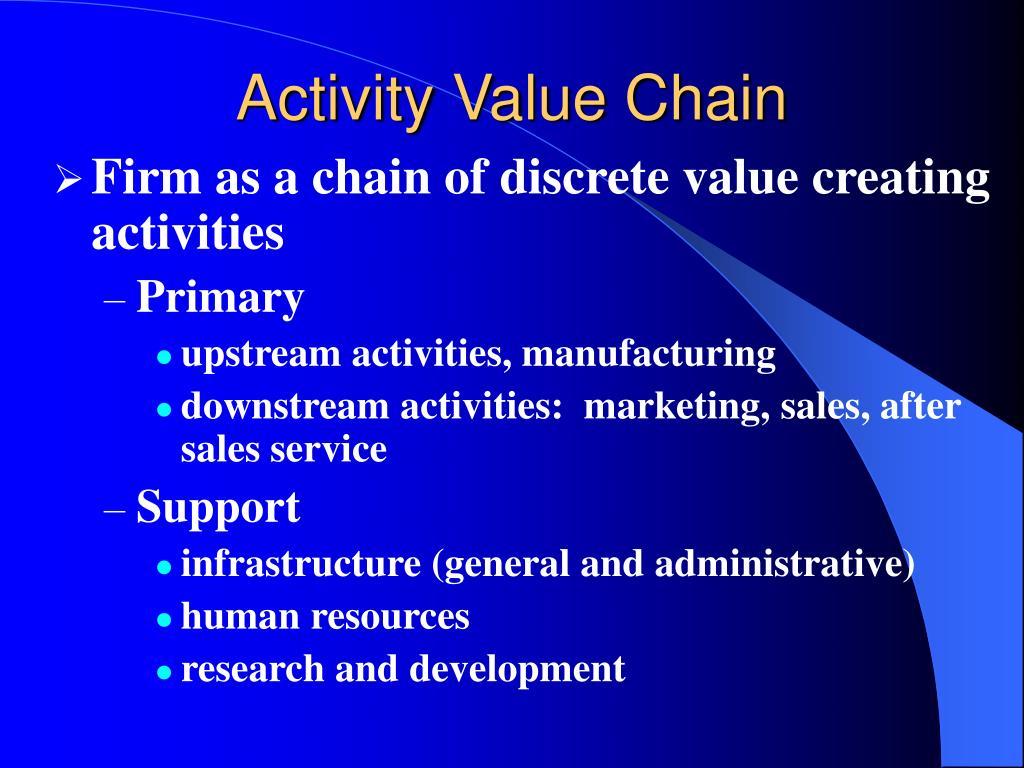 Activity Value Chain