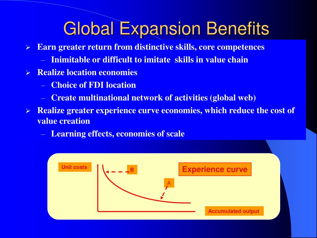 Global Expansion Benefits