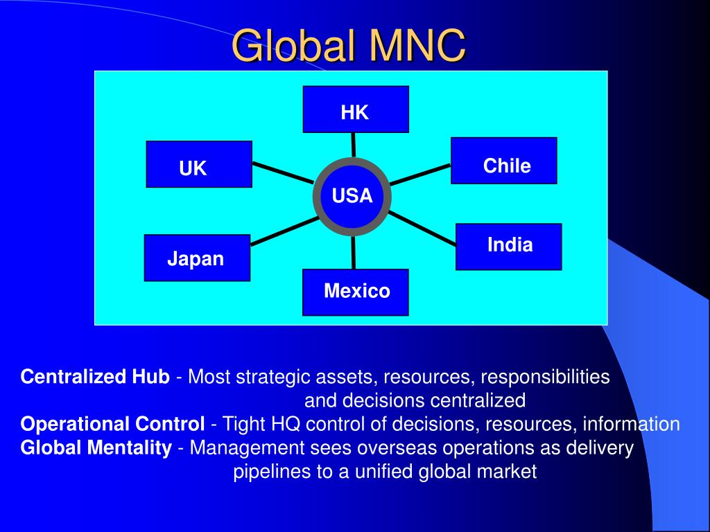 Global MNC
