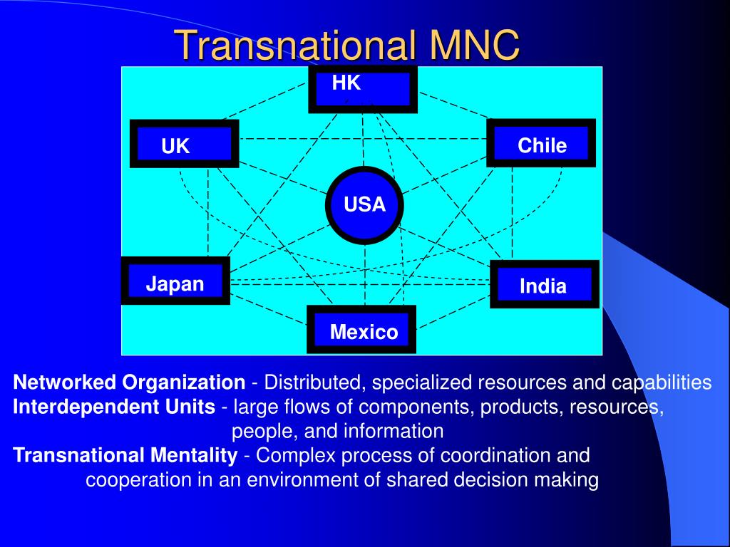 Transnational MNC
