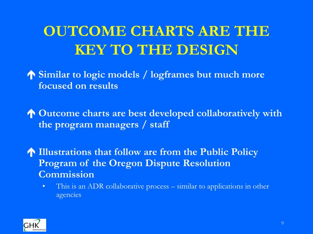 OUTCOME CHARTS ARE THE KEY TO THE DESIGN