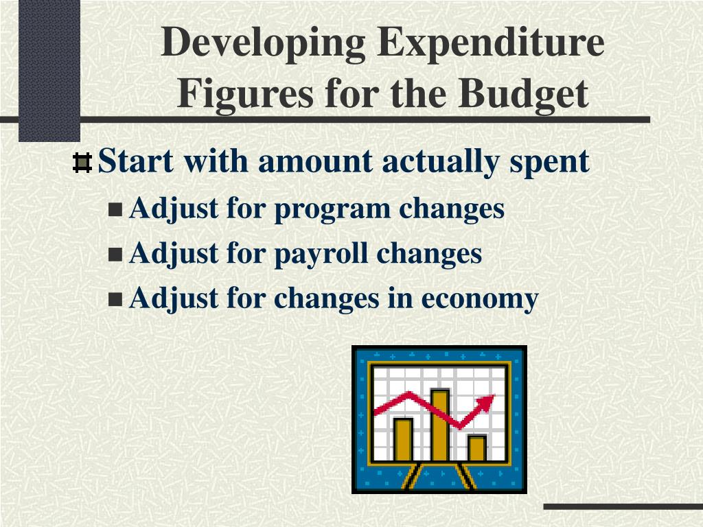 Developing Expenditure Figures for the Budget