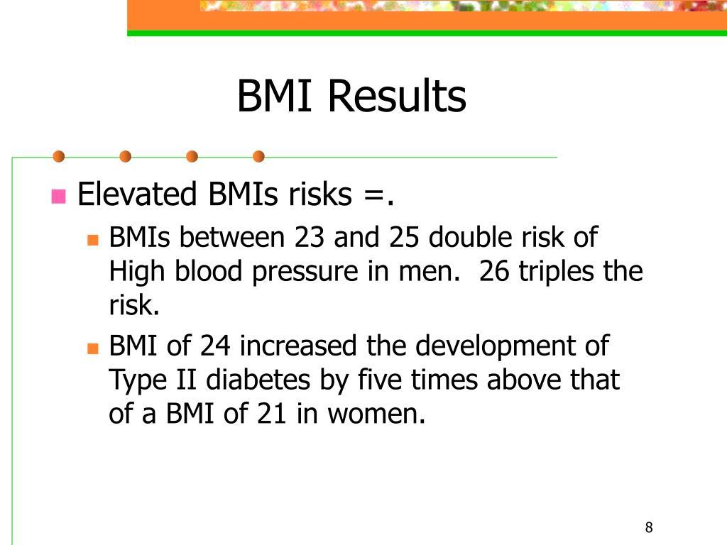 BMI Results