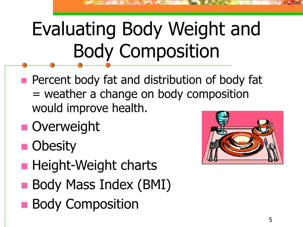 Evaluating Body Weight and Body Composition